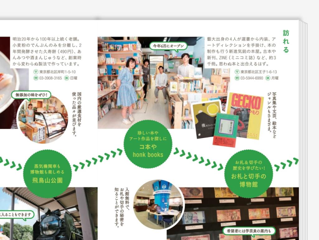 「東京メトロニュース 2016年10月号 文武両道王子道」